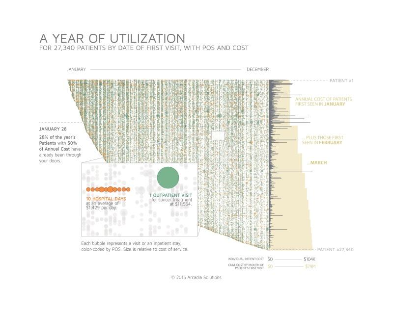 Year-of-Utilization-SMALL