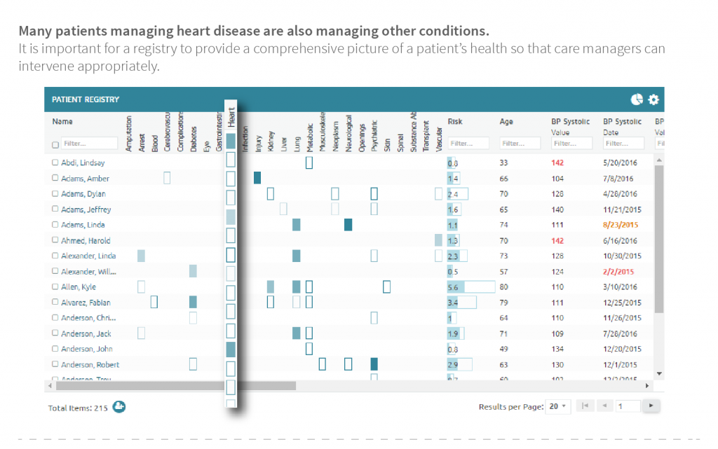 Identifying conditions related to heart disease