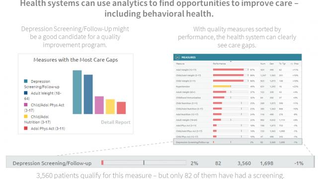 Disease Management for Behavioral Health